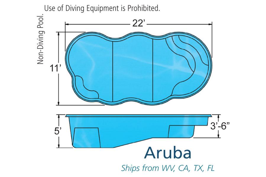 Aruba small fiberglass inground viking swimming pool for Pool design names