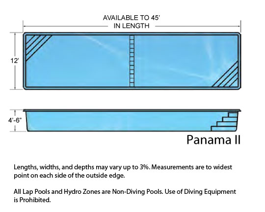 Lap Pool Sizes Designs In Dc Maryland And Virginia