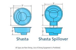 Shasta Spillover Viking Spa Pools Design