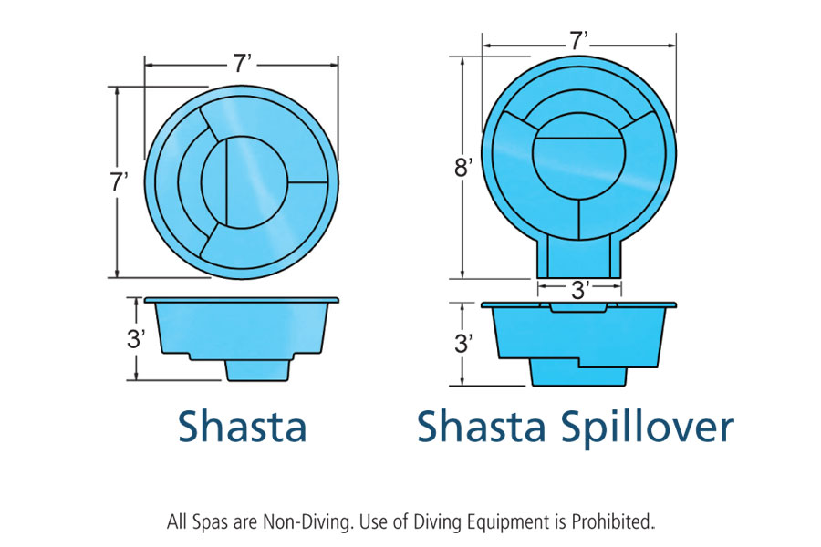 Shasta spa hot tub viking fiberglass swimming pools for Pool design names