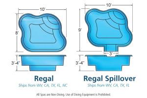 Regal Spillover Free Form Fiberglass Viking Spa Pool Design
