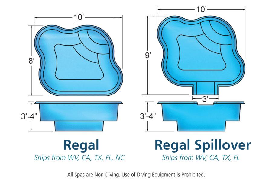 Regal spillover spa hot tub viking fiberglass pools for Pool design questions