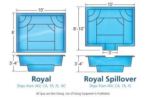 Royal Spillover Rectangle Fiberglass Viking Spa Pool