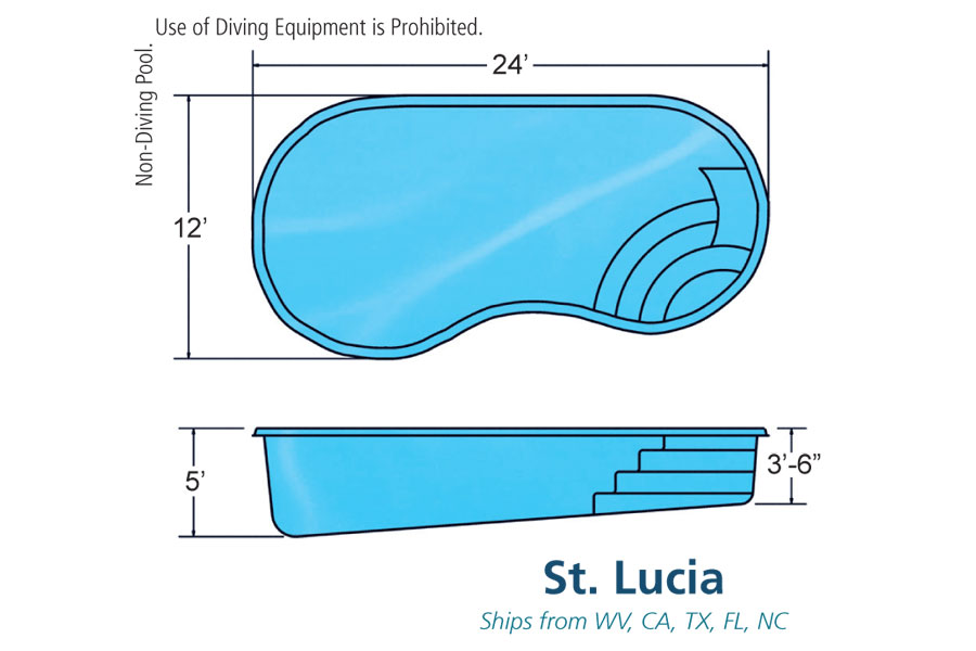 St lucia medium fiberglass inground viking swimming pool for Swimming pool design details