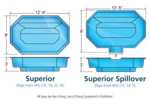 Superior Spillover Octagon Fiberglass Viking Spa Pool
