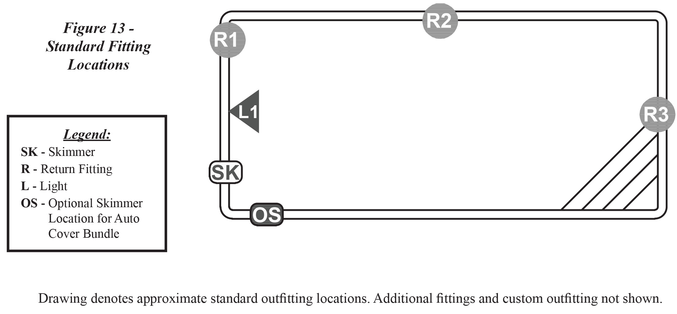 Fine wiring diagram for swimming pool light photos diagram wiring famous wiring diagram for swimming pool light ideas wiring diagram asfbconference2016 Images